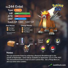 Entei Pokemon Go List, Pokemon Guide, Pokemon Games, Catch Em All, Toys, Projects, Activity Toys, Log Projects, Blue Prints
