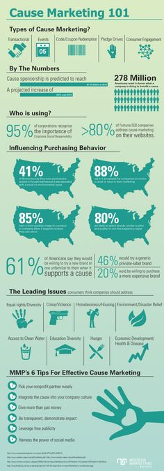 Cause Marketing 101. #infographic #marketing #business