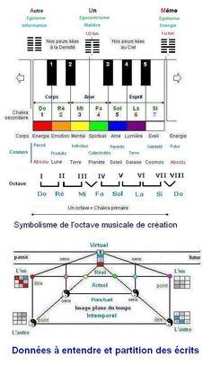 octave_symbolique2.jpg