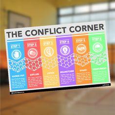 conflict-corner-thumbnail