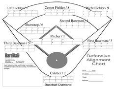 New soccer Depth Chart Template #exceltemplate #xls #