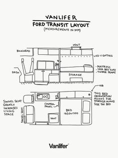 VANLIFER conversions - Ford Transit layout, Layout from our latest Ford Transit custom conversions. This layout maximizes space while still including a large kitchen and full sized fix bed. Ford Transit Camper Conversion, Camper Van Conversion Diy, Ford Transit Custom Camper, Van Conversion Layout, Custom Camper Vans, Custom Campers, Vintage Campers, Iveco Daily Camper, Kombi Motorhome