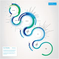 Infographic Design by Chen-Wen Liang, via Behance - A very visual resume