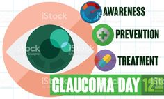 Design with Some Useful Advice to Commemorate World Glaucoma Day