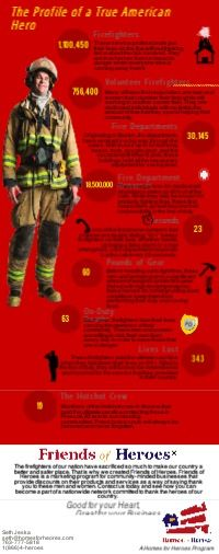 Thank a Firefighter by becoming a Friend! | See full-size infographic by following the link | @Piktochart #infographics