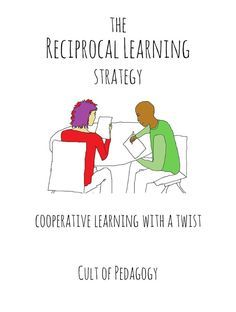 """The Reciprocal Learning Strategy: Cooperative Learning With a Twist - This cooperative learning strategy takes the idea of """"working in pairs"""" up a notch. Cooperative Learning Strategies, Peer Learning, Teaching Strategies, Learning Activities, Teaching Resources, Teaching Ideas, Leadership Activities, Blended Learning, Learning Spanish"""