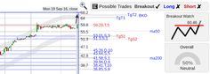 StockConsultant.com - NUS ($NUS) Nu Skin stock w/ strong day, flat top breakout watch above 60.46, analysis and charts