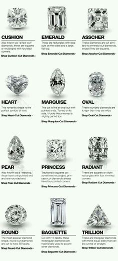I really only like right, oval and cushion cut stones