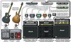 21 best guitar rig images in 2014 guitar rig music guitar classes. Black Bedroom Furniture Sets. Home Design Ideas