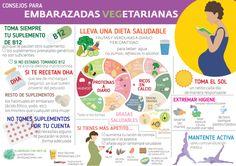 Infografía con consejos de nutrición para embarazadas vegetarianas y veganas - Lucía Martínez dimequecomes.com + Aitor Sánchez midietacojea.com + Virginia García creativegan.net