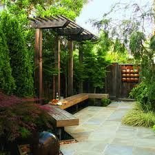 urban backyard ideas - Google Search