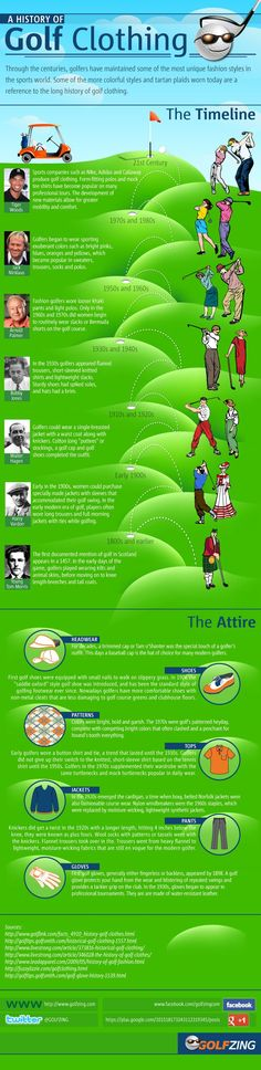 (7) Pin by Be a Better Golfer on Golf Infographics | Pinterest