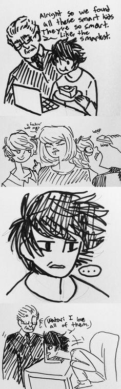 Tags: Death Note, L Lawliet, Wammy Boys