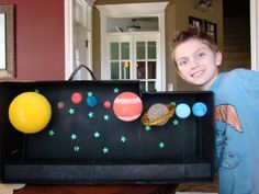 The Blackburn Bunch: Our Solar System