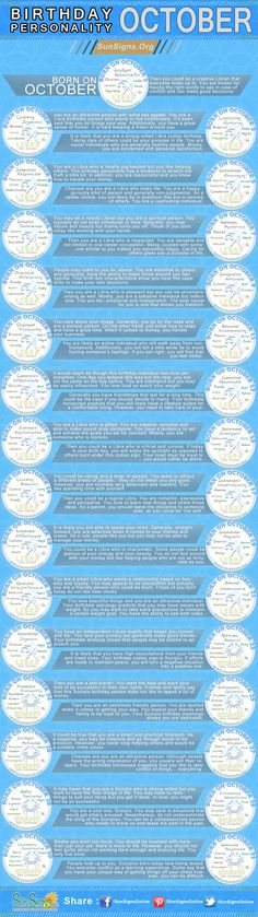 Infographics for people born in October. Zodiac sign libra and scorpio. birthday personality for each day of october