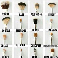 make up;make up for beginners;make up tutorial;make up for brown eyes;make up for hazel eyes;make up organization;make up ideas; Makeup Brush Uses, Makeup 101, Makeup Guide, Makeup Tricks, Makeup Ideas, Games Makeup, Best Makeup Brushes, Makeup Salon, Beauty Makeup Tips