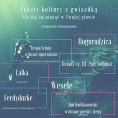 Teksty kultury z gwiazdką Language, Study, School, Studio, Languages, Studying, Research, Language Arts