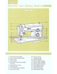 Kenmore 158.18130 – 18131 Series Sewing Instruction Manual.   71 pages of great information.  Great diagrams!   Here are just a few examples of what's included in this manual:  * Using fashion disks.  * Machine Lubrication  * Removing and replacing bobbin case.  * Threading your machine.  * Using feet and attachments.  * Blind Hemming.  * Cleaning feed dogs and shuttle.  * Much more!