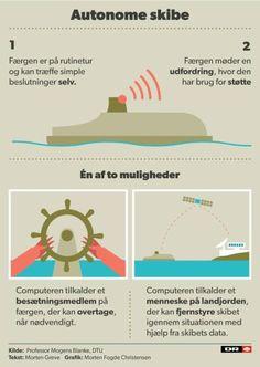 Autonome skibe skal gøre livet lettere og sikrere for søfolk | Viden | DR