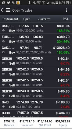 Online forex news trading for trading first signal newsletter 21