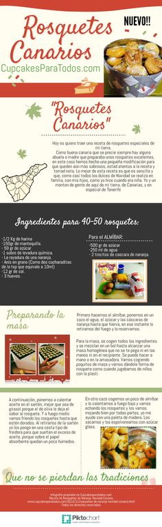 1000 images about dulces canarios on pinterest recetas - Rosquetes canarios ...