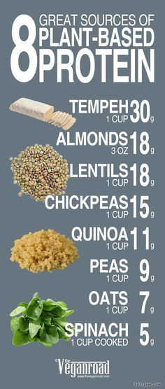 8 Great Sources of Plant-Based Protein via www.bittopper.com/post.php?id=157240444527eb18c59b599.12553355