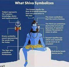 Bhagwan Lord Shiva is the universal Self. Shiva pervades the world by His Sakhti.