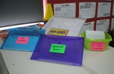 We keep all the tools for inquiry together: Fat question sheets, assessment rubrics, graphic organizers and (by kids' request) cue cards for oral  presentations.