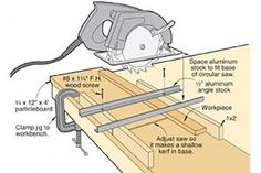 "I read with great interest your article on ""3 must-have tablesaw jigs"" (issue 151, page 80), and especially liked the thin-strip ripping jig."