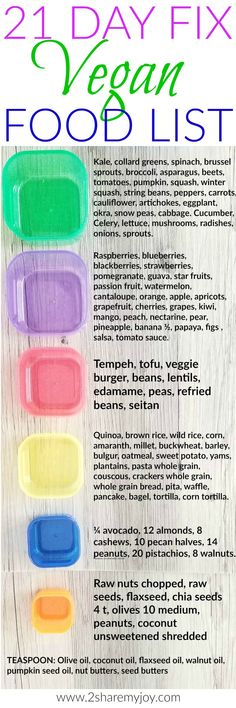 21 DAY FIX VEGAN FOOD LIST FOR MEAL PLANING TO LOSE WEIGHT FAST. SEE WHAT GOES INTO THE CONTAINERS IF YOU ARE A VEGAN OR VEGETARIAN. THIS IS A GREAT 21 DAY FIX HACK TO MAKE THE GROCERY BILL CHEAPER!