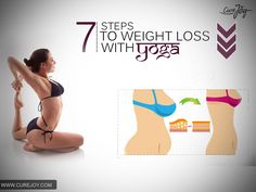 A. 7 Steps To Weight Loss With Yoga After you have put on weight, do you find it difficult to lose it? Has someone told you that you have to really exercise hard and long or go on diet plans to lose those extra pounds? Do you know that there