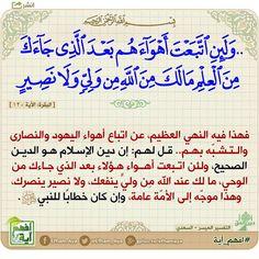 Quran map