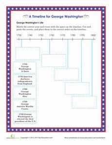 George Washington Timeline Worksheet