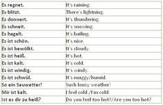 German Vocabulary: All about the Weather. - learn German,vocabulary