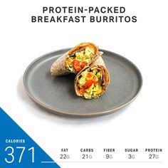 What 1,500 Calories Looks Like (High-Protein Edition) | Nutrition | MyFitnessPal