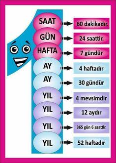 Encantar Tutorial and Ideas Preschool Writing, Numbers Preschool, Turkish Lessons, Learn Turkish Language, Medical Surgical Nursing, Math Humor, Beauty Tutorials, Primary School, School Projects