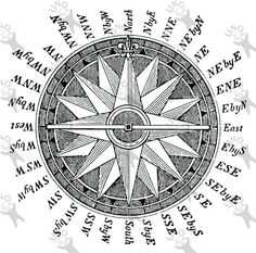 Compass is an instrument used for navigation and orientation that shows direction relative to the geographic cardinal directions, vintage line drawing or engraving illustration. Retro Images, Vintage Images, Vintage Clip, Celtic Fonts, Nautical Clipart, Engraving Illustration, Digital Scrapbook Paper, Digi Stamps, Digital Collage