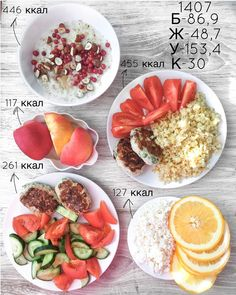 Keto grocery list, food and recipes for a keto diet before and after. Meal plans with low carbs, keto meal prep for healthy living and weight loss. Proper Nutrition, Healthy Nutrition, Healthy Menu, Healthy Snacks, Keto Diet For Dummies, Raw Food Recipes, Healthy Recipes, Food Rations, Diet Snacks