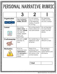 Art Rubrics Elementary Grade Level   PA WRITING RUBRIC   Rubric