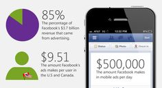 The Ultimate Guide To Social Media Advertising