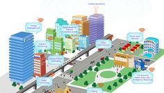 HOW-TO: Monetise Your Smart City's Data