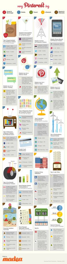 Pinterest Lifestyle Infographic that takes a deeper look into the lives of Pinterest users, disclosing everything from them - they buy their groceries to which mobile carrier they use. Learn who's visiting Pinterest, how they approach information, their shopping and leisure habits, and much more. We even compare these habits to internet users at heap, so you can get a hit on what is unique about Pinterest visitors.