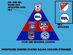 ... US Soccer needs and opportunities, a new football pyramid was drafted  by the activists. It left MLS out of a Pro/Rel system, and focused on the  ...
