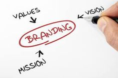 #Branding - What Is #Brand Identity? #Socialmediamarketing