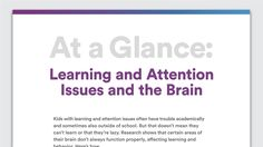 Are learning disabilities and ADHD built into the brain? Here's a quick look at what research shows about learning and attention issues and the brain.