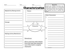 This graphic organizer offers a new spin on a familiar