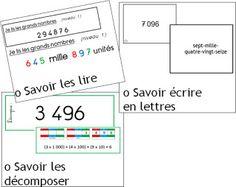 Numération : Les nombres entiers (les lire, les écrire, les décomposer, les comparer, les ranger, les encadrer)