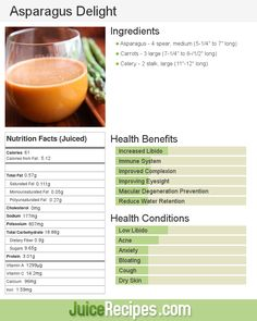 Asparagus Delight   Juice Recipes