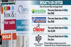 Mortgage Applicants Face 'Stress Test'