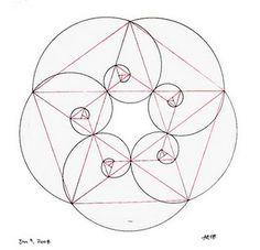 <3 sacred geometry